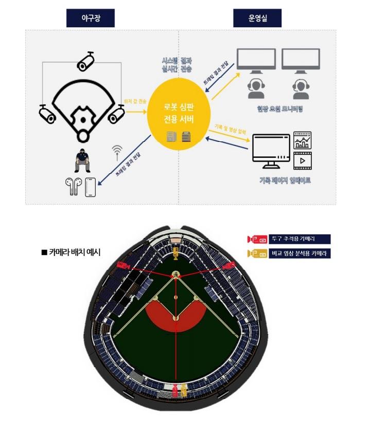 엑스포츠뉴스: 야구 - cover