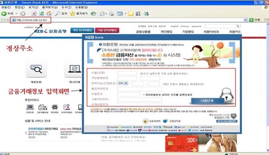 파밍 ⓒ 사이버경찰청